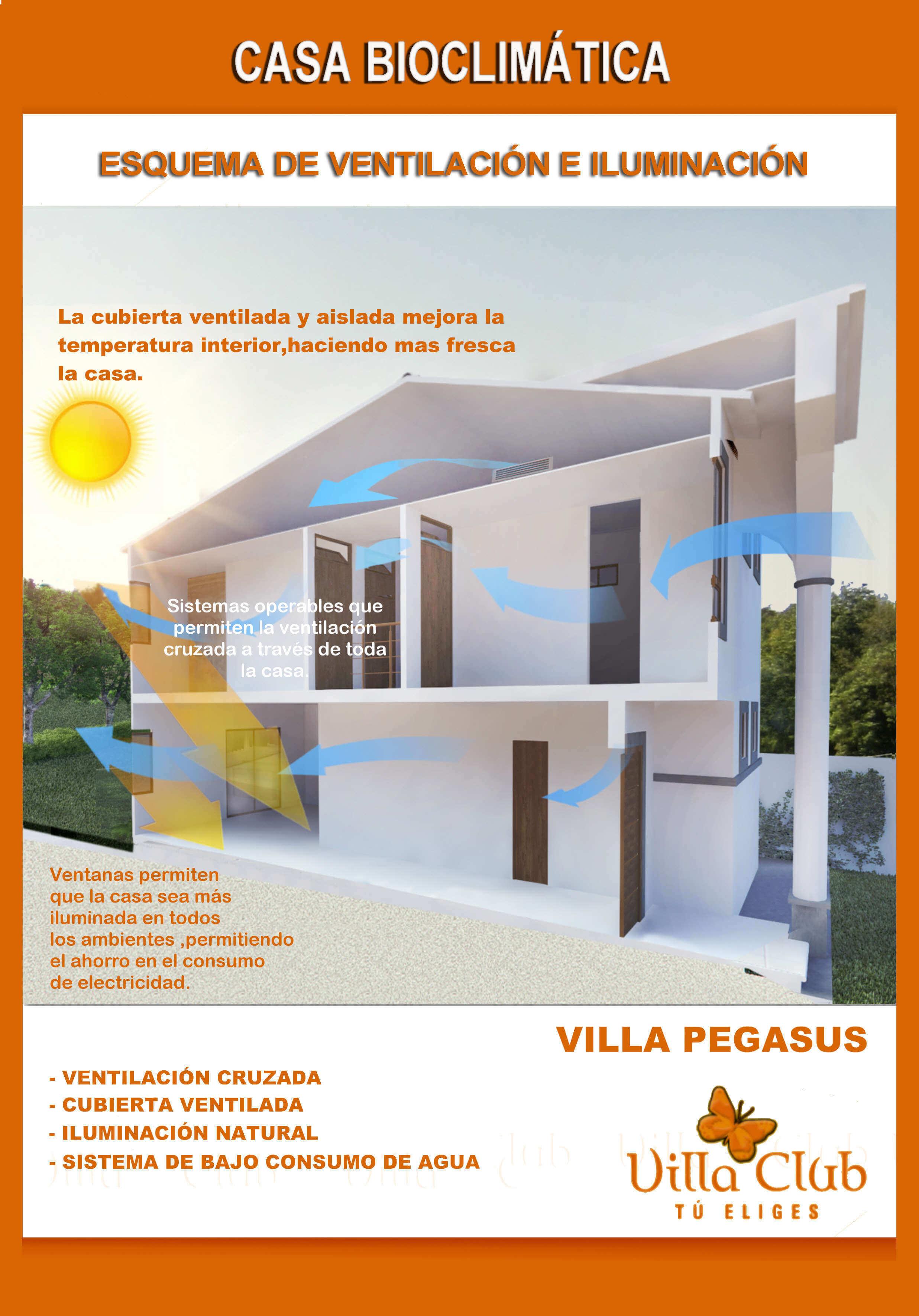 Nuevas casas bioclim ticas villa club venta de casas for Modelo de casas villa club